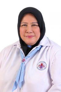 Zalillah Mohd Taib